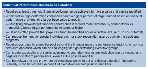 advantages and disadvantages of incentive plans