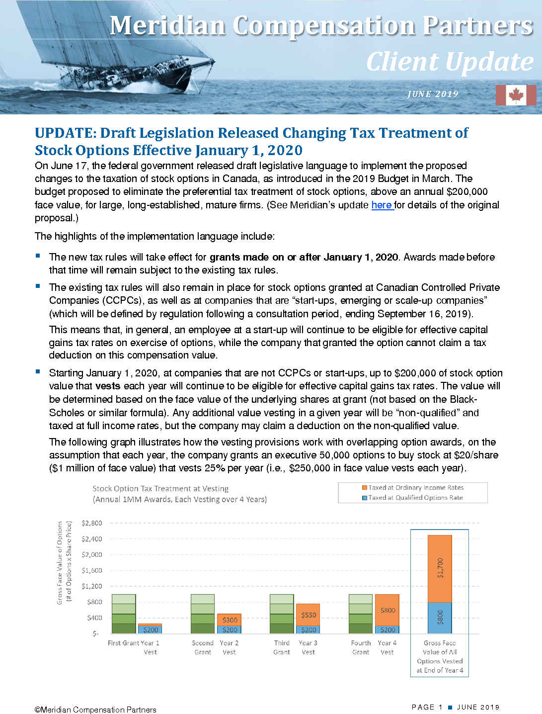 UPDATE: Draft Legislation Released Changing Tax Treatment of Stock Options Effective January 1, 2020 (PDF)