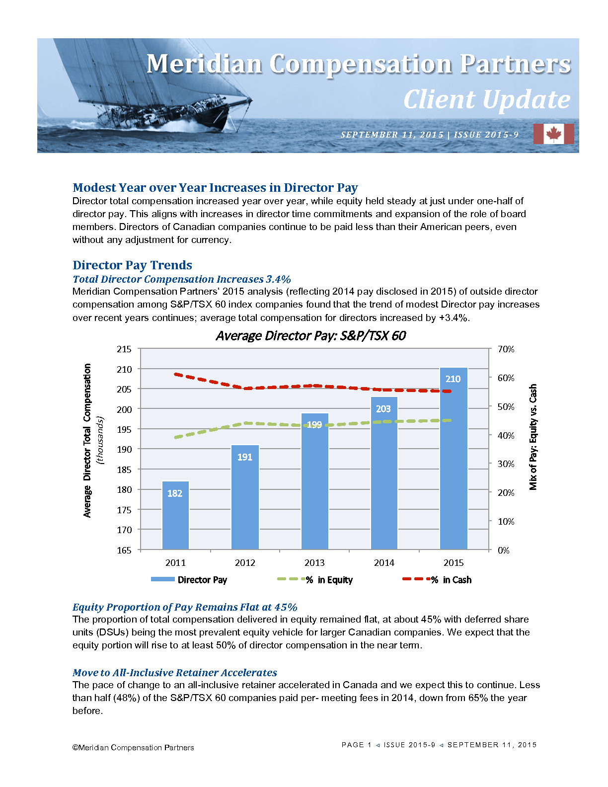 Modest Year over Year Increases in Canadian Director Pay (PDF)