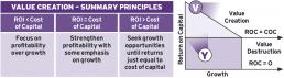 Incentive Plan Metric