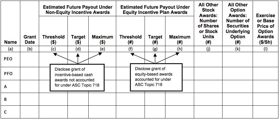 T1135 unexercised stock options