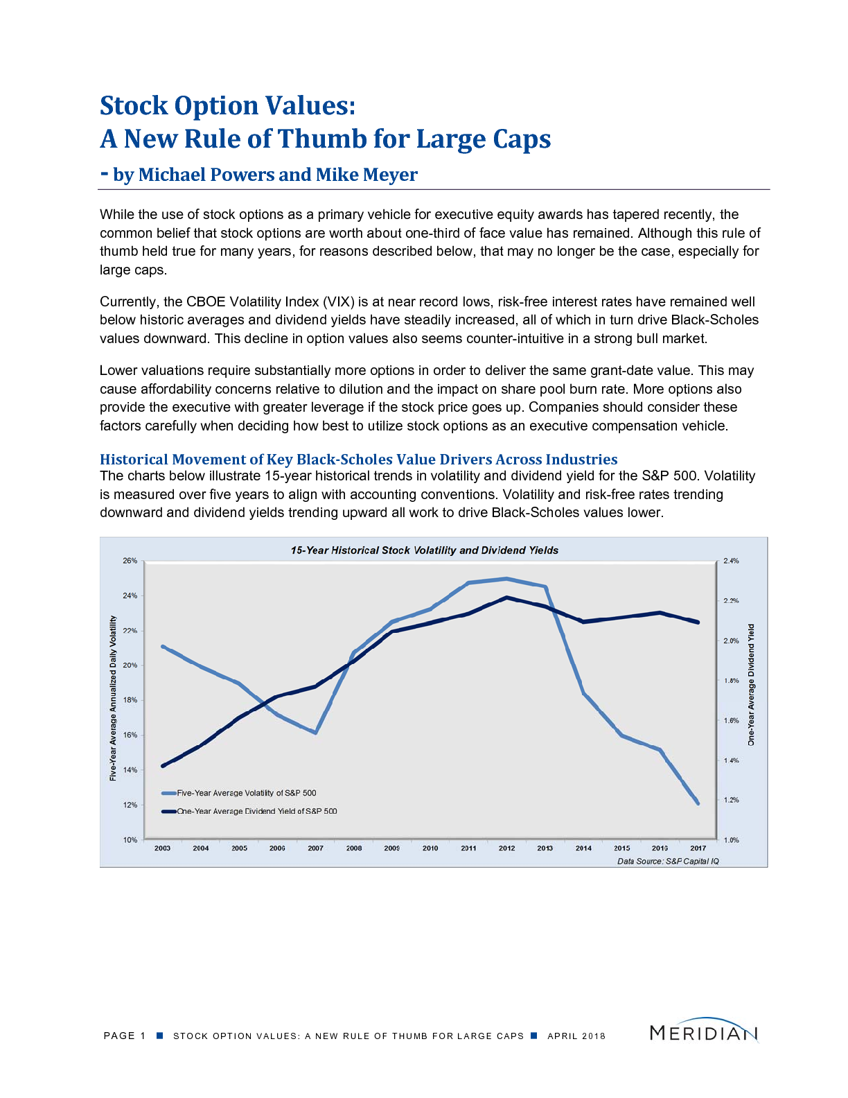 Stock Option Values: A New Rule of Thumb for Large Caps (PDF)