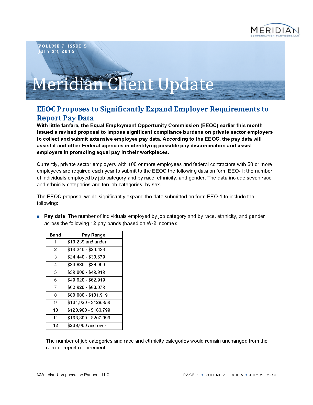 EEOC Proposes to Significantly Expand Employer Requirements