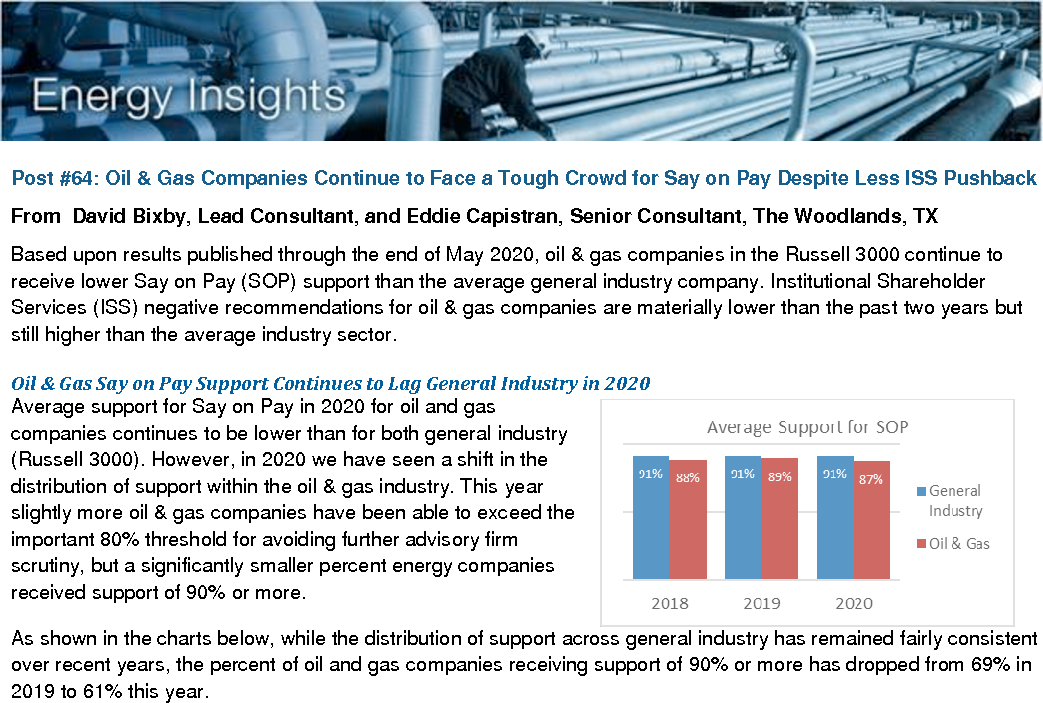 Oil & Gas Companies Continue to Face a Tough Crowd for Say on Pay Despite Less ISS Pushback (PDF)